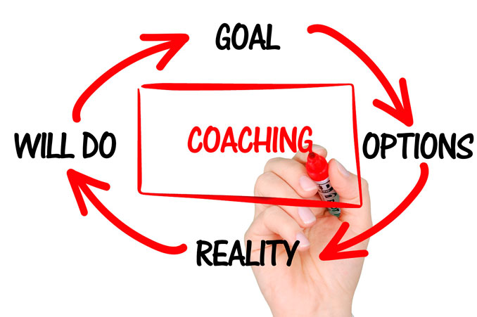 Modelo GROW de coaching